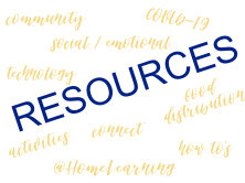 Resources written in center with other resource words written around it